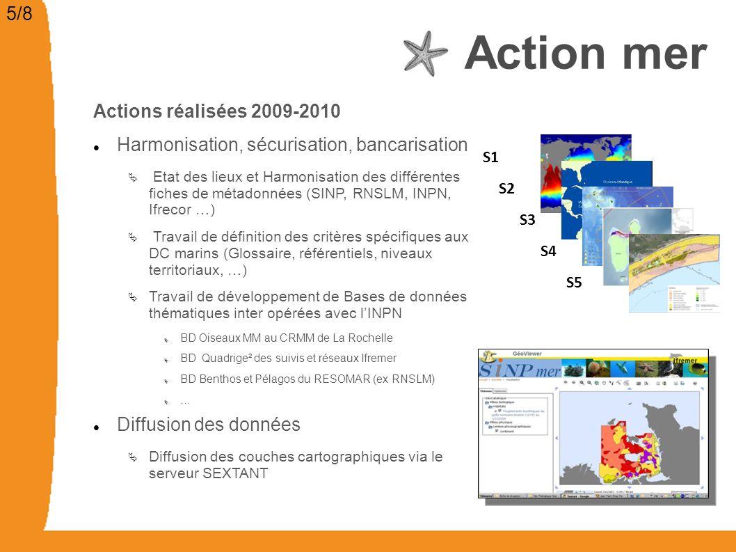 Action mer Actions réalisées 2009-2010 Harmonisation, sécurisation, bancarisation Etat des lieux et Harmonisation des différentes fiches de métadonnées (SINP, RNSLM, INPN, Ifrecor …) Travail de définition des critères spécifiques aux DC marins (Glossaire, référentiels, niveaux territoriaux, …) Travail de développement de Bases de données thématiques inter opérées avec lINPN BD Oiseaux MM au CRMM de La Rochelle BD Quadrige² des suivis et réseaux Ifremer BD Benthos et Pélagos du RESOMAR (ex RNSLM) … Diffusion des données Diffusion des couches cartographiques via le serveur SEXTANT S1 S3 S4 S5 S2 5/8