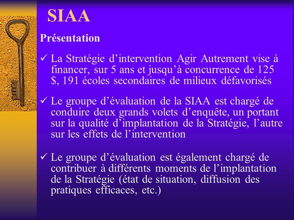 Action concertée - Quelques leçons méthodologiques Intégrité des programmes (implantation), objectifs clairs et contrôle des chercheurs. Grosseur de l