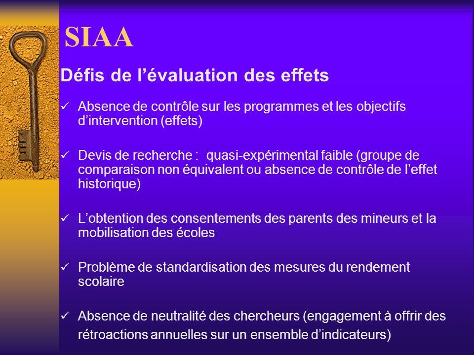 SIAA Défis de lévaluation de limplantation La SIAA est plus prescriptive que directive Emphase mise sur laction locale et sur le contrôle local Absenc