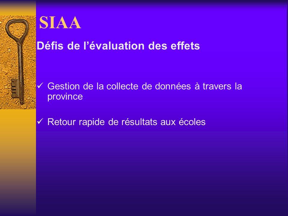 SIAA Défis de lévaluation des effets Absence de contrôle sur les programmes et les objectifs dintervention (effets) Devis de recherche : quasi-expérim