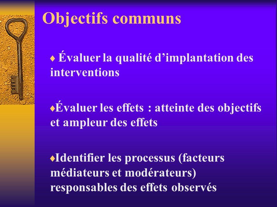 Objectifs communs Évaluer la qualité dimplantation des interventions Évaluer les effets : atteinte des objectifs et ampleur des effets Identifier les processus (facteurs médiateurs et modérateurs) responsables des effets observés