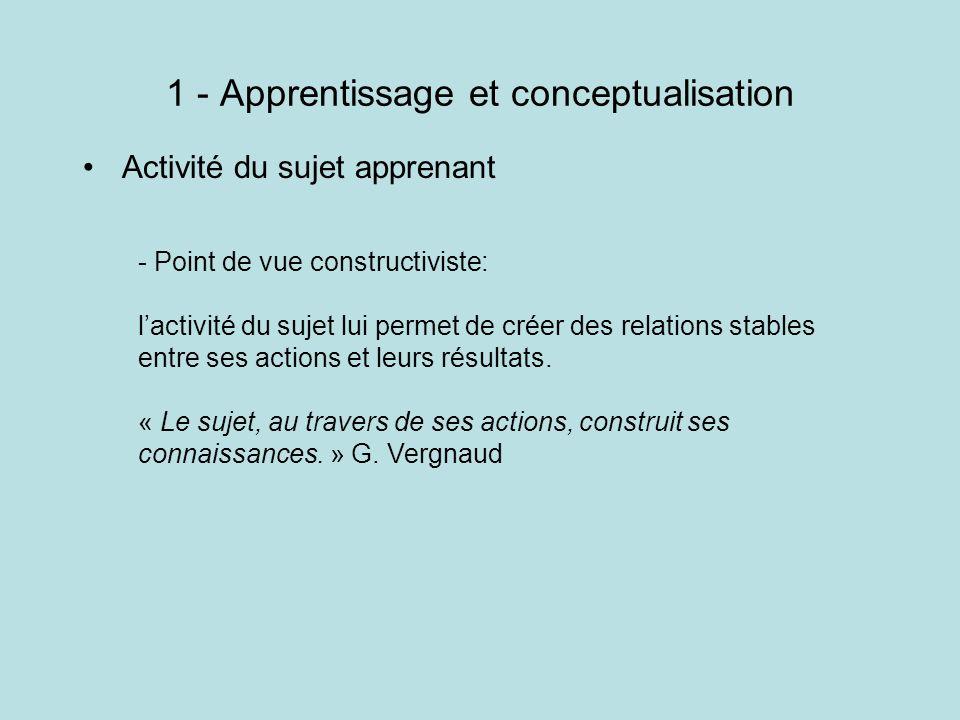 Activité du sujet apprenant 1 - Apprentissage et conceptualisation - Point de vue constructiviste: lactivité du sujet lui permet de créer des relations stables entre ses actions et leurs résultats.