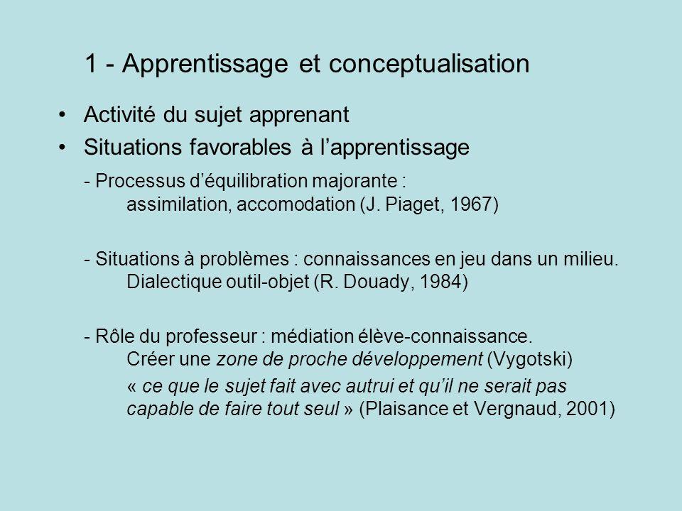 1 - Apprentissage et conceptualisation Activité du sujet apprenant Situations favorables à lapprentissage - Processus déquilibration majorante : assimilation, accomodation (J.