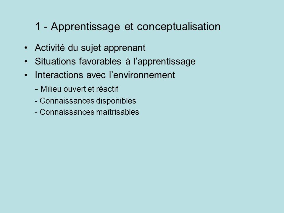 1 - Apprentissage et conceptualisation Activité du sujet apprenant Situations favorables à lapprentissage Interactions avec lenvironnement - Milieu ouvert et réactif - Connaissances disponibles - Connaissances maîtrisables