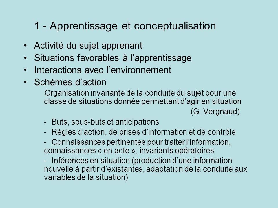 1 - Apprentissage et conceptualisation Activité du sujet apprenant Situations favorables à lapprentissage Interactions avec lenvironnement Schèmes dac