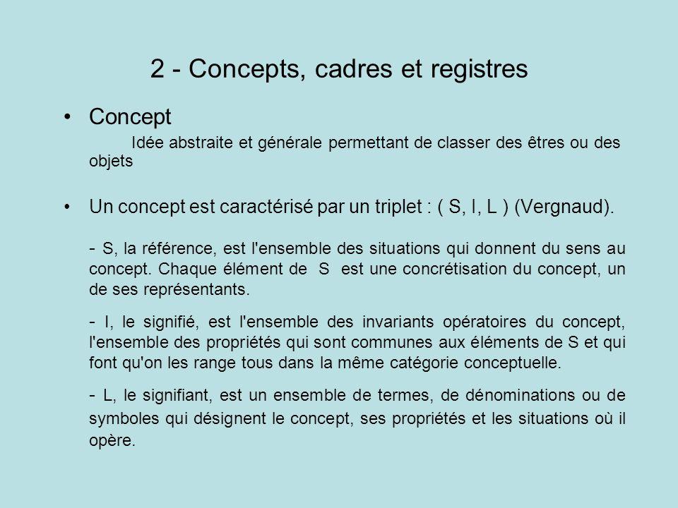 2 - Concepts, cadres et registres Concept Idée abstraite et générale permettant de classer des êtres ou des objets Un concept est caractérisé par un triplet : ( S, I, L ) (Vergnaud).