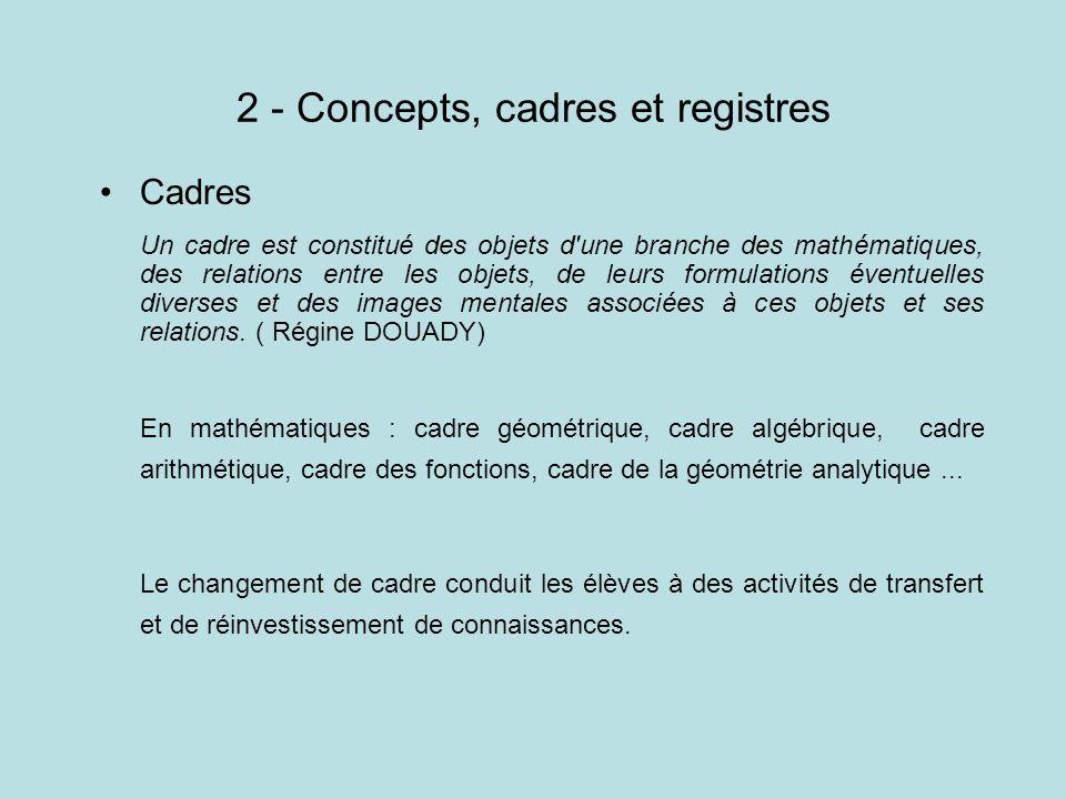 2 - Concepts, cadres et registres Cadres Un cadre est constitué des objets d une branche des mathématiques, des relations entre les objets, de leurs formulations éventuelles diverses et des images mentales associées à ces objets et ses relations.