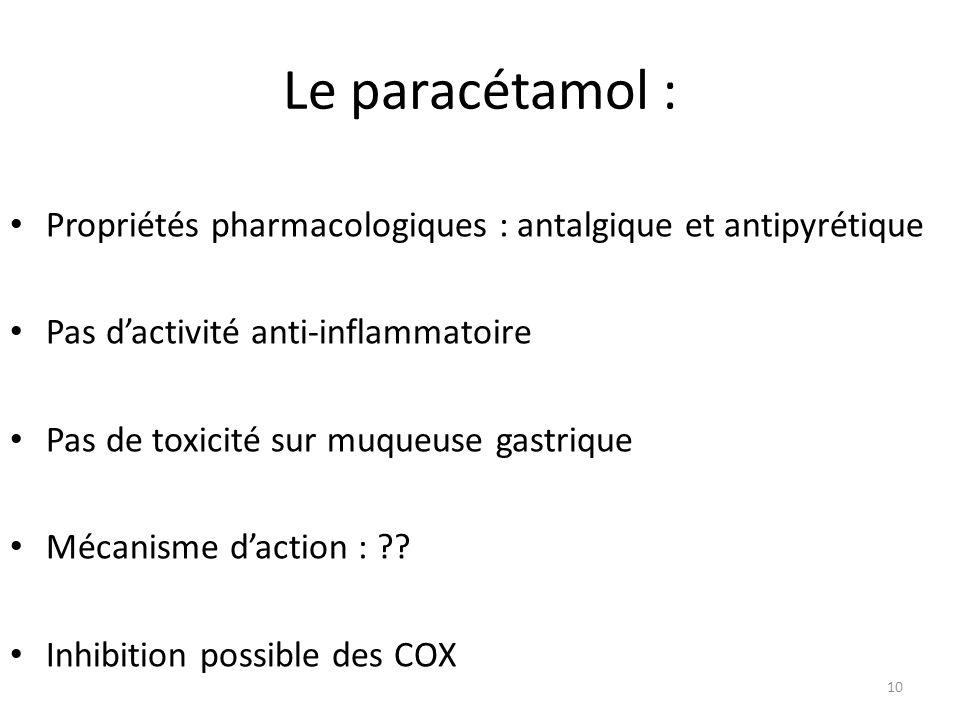 Le paracétamol : Propriétés pharmacologiques : antalgique et antipyrétique Pas dactivité anti-inflammatoire Pas de toxicité sur muqueuse gastrique Méc