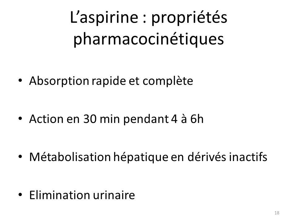Laspirine : propriétés pharmacocinétiques Absorption rapide et complète Action en 30 min pendant 4 à 6h Métabolisation hépatique en dérivés inactifs E