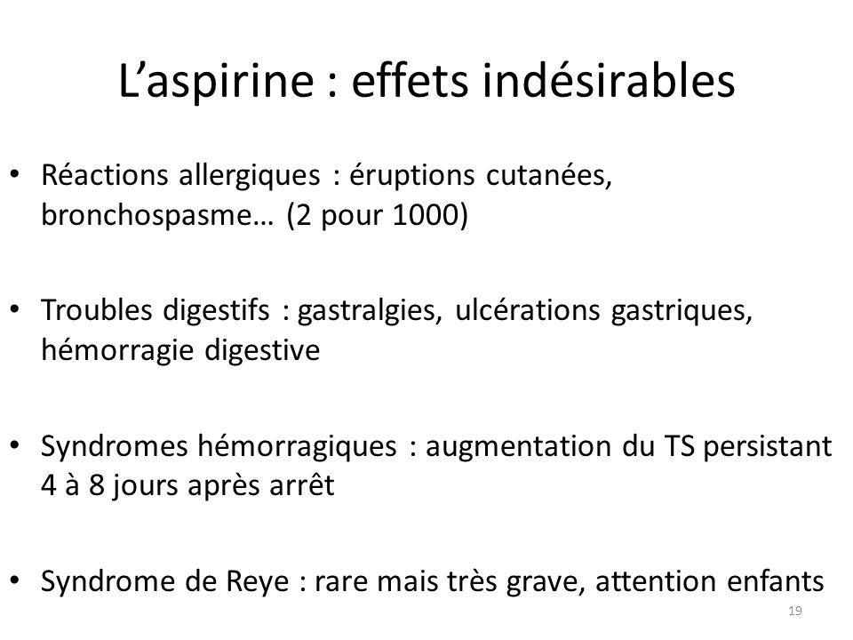 Laspirine : effets indésirables Réactions allergiques : éruptions cutanées, bronchospasme… (2 pour 1000) Troubles digestifs : gastralgies, ulcérations