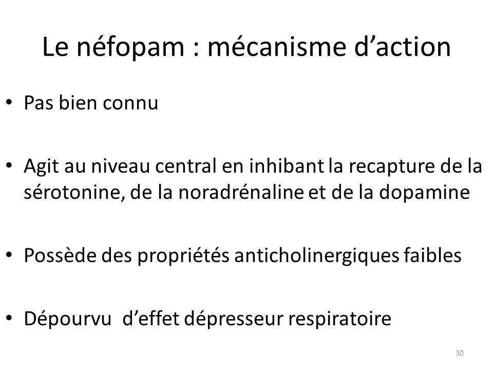 Le néfopam : mécanisme daction Pas bien connu Agit au niveau central en inhibant la recapture de la sérotonine, de la noradrénaline et de la dopamine