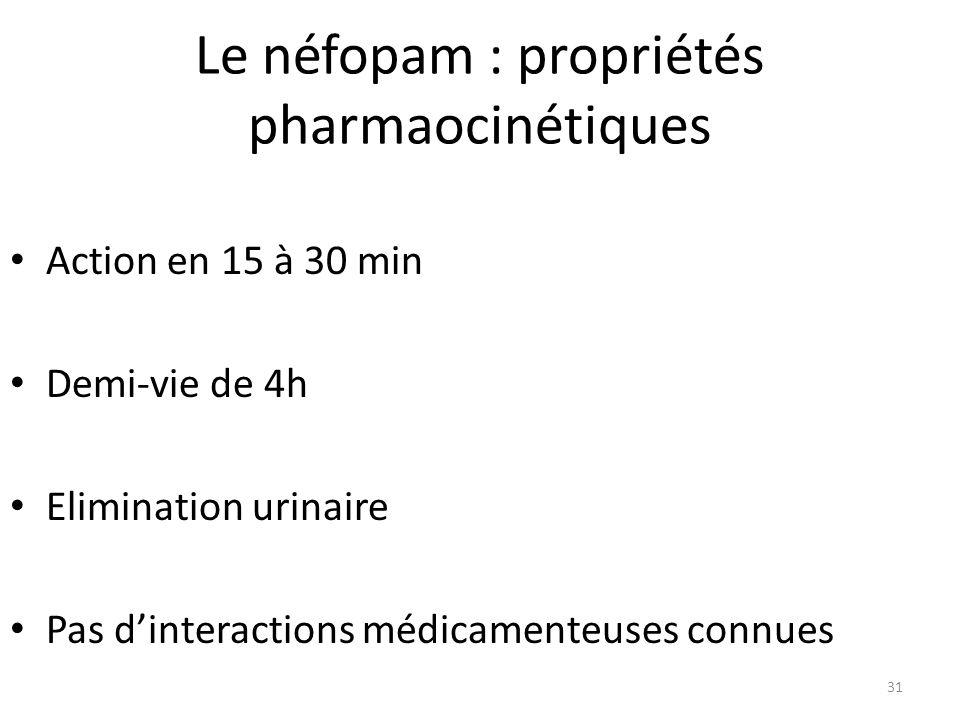 Le néfopam : propriétés pharmaocinétiques Action en 15 à 30 min Demi-vie de 4h Elimination urinaire Pas dinteractions médicamenteuses connues 31