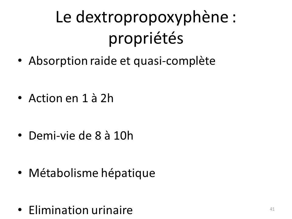 Le dextropropoxyphène : propriétés Absorption raide et quasi-complète Action en 1 à 2h Demi-vie de 8 à 10h Métabolisme hépatique Elimination urinaire