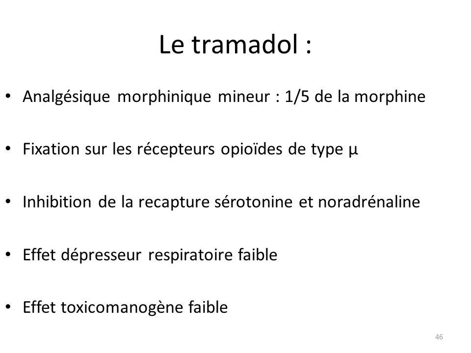 Le tramadol : Analgésique morphinique mineur : 1/5 de la morphine Fixation sur les récepteurs opioïdes de type μ Inhibition de la recapture sérotonine