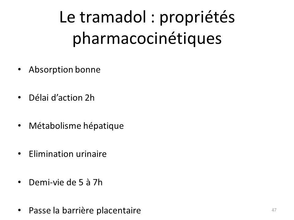 Le tramadol : propriétés pharmacocinétiques Absorption bonne Délai daction 2h Métabolisme hépatique Elimination urinaire Demi-vie de 5 à 7h Passe la b