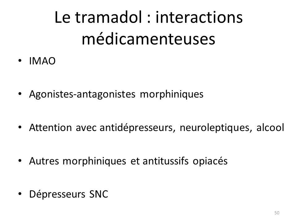Le tramadol : interactions médicamenteuses IMAO Agonistes-antagonistes morphiniques Attention avec antidépresseurs, neuroleptiques, alcool Autres morp