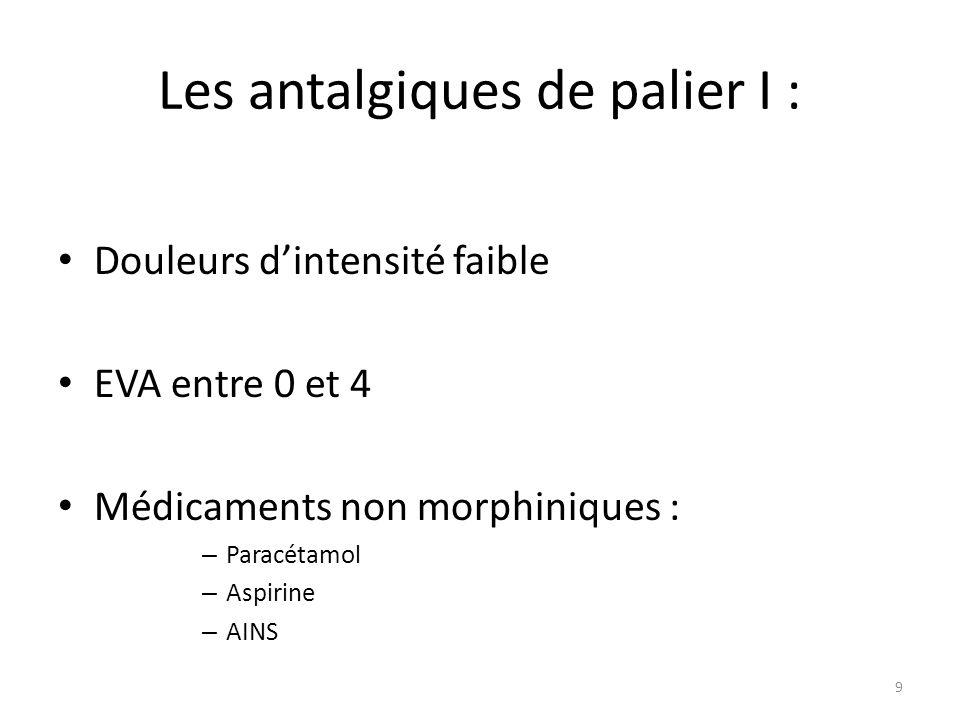 Les antalgiques de palier I : Douleurs dintensité faible EVA entre 0 et 4 Médicaments non morphiniques : – Paracétamol – Aspirine – AINS 9