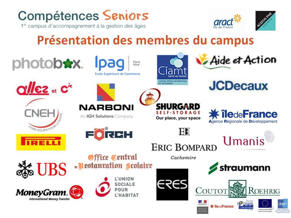 Présentation des membres du campus 10