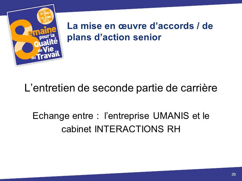 La mise en œuvre daccords / de plans daction senior Lentretien de seconde partie de carrière Echange entre : lentreprise UMANIS et le cabinet INTERACTIONS RH 20