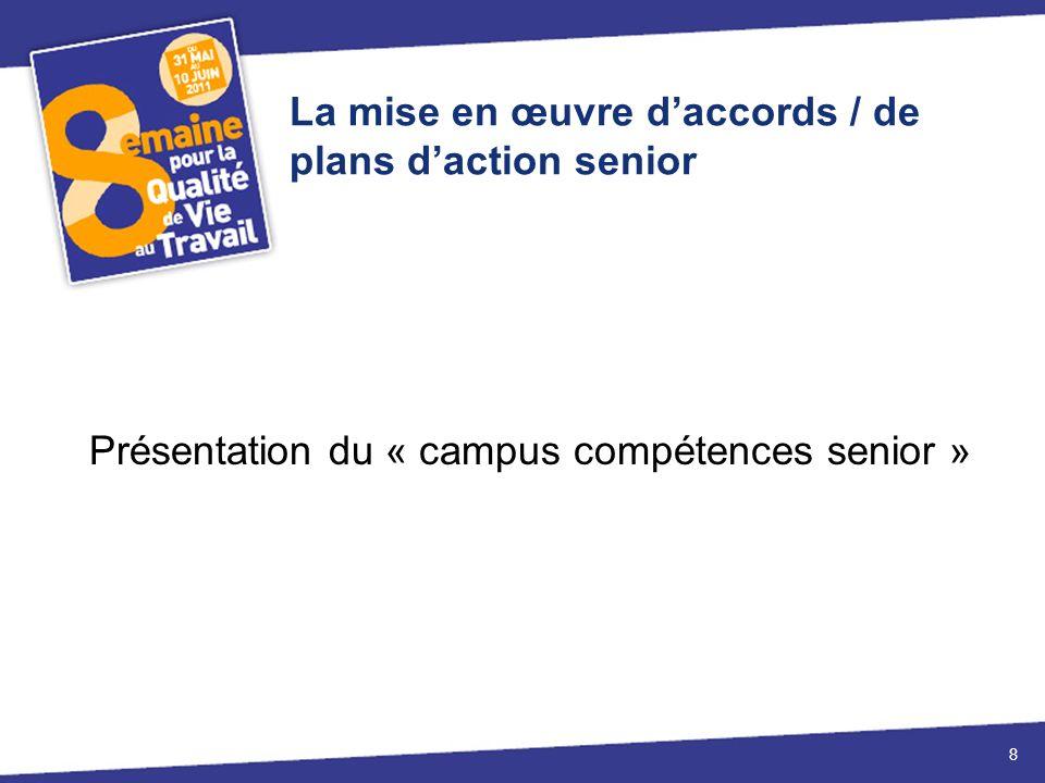 La mise en œuvre daccords / de plans daction senior Présentation du « campus compétences senior » 8