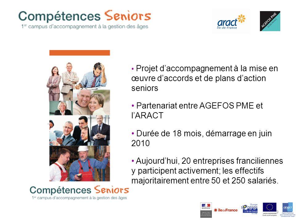9 Projet daccompagnement à la mise en œuvre daccords et de plans daction seniors Partenariat entre AGEFOS PME et lARACT Durée de 18 mois, démarrage en juin 2010 Aujourdhui, 20 entreprises franciliennes y participent activement; les effectifs majoritairement entre 50 et 250 salariés.
