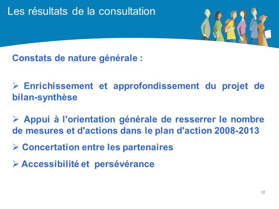 Les résultats de la consultation Constats de nature générale : Enrichissement et approfondissement du projet de bilan-synthèse Appui à l'orientation g