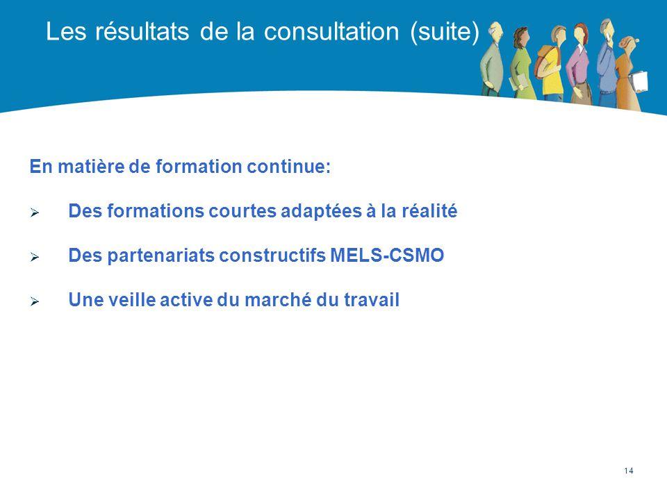 En matière de formation continue: Des formations courtes adaptées à la réalité Des partenariats constructifs MELS-CSMO Une veille active du marché du