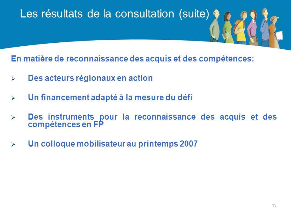 En matière de reconnaissance des acquis et des compétences: Des acteurs régionaux en action Un financement adapté à la mesure du défi Des instruments