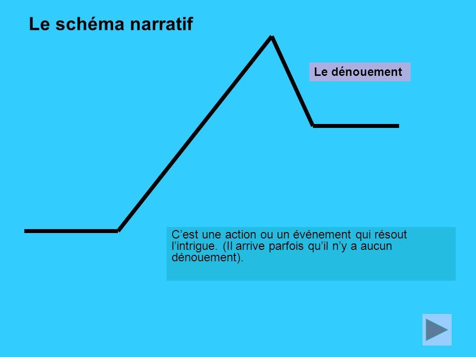 Le schéma narratif Cest une action ou un événement qui résout lintrigue. (Il arrive parfois quil ny a aucun dénouement). Le dénouement