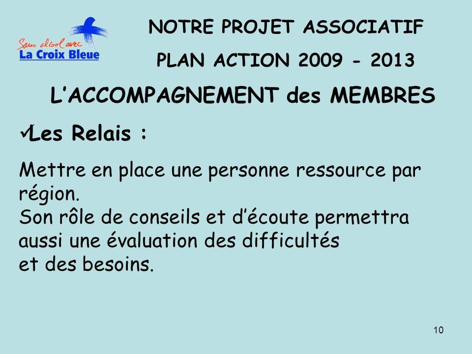 10 NOTRE PROJET ASSOCIATIF PLAN ACTION 2009 - 2013 LACCOMPAGNEMENT des MEMBRES Les Relais : Mettre en place une personne ressource par région.
