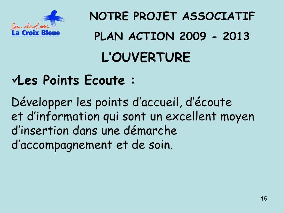 15 NOTRE PROJET ASSOCIATIF PLAN ACTION 2009 - 2013 LOUVERTURE Les Points Ecoute : Développer les points daccueil, découte et dinformation qui sont un