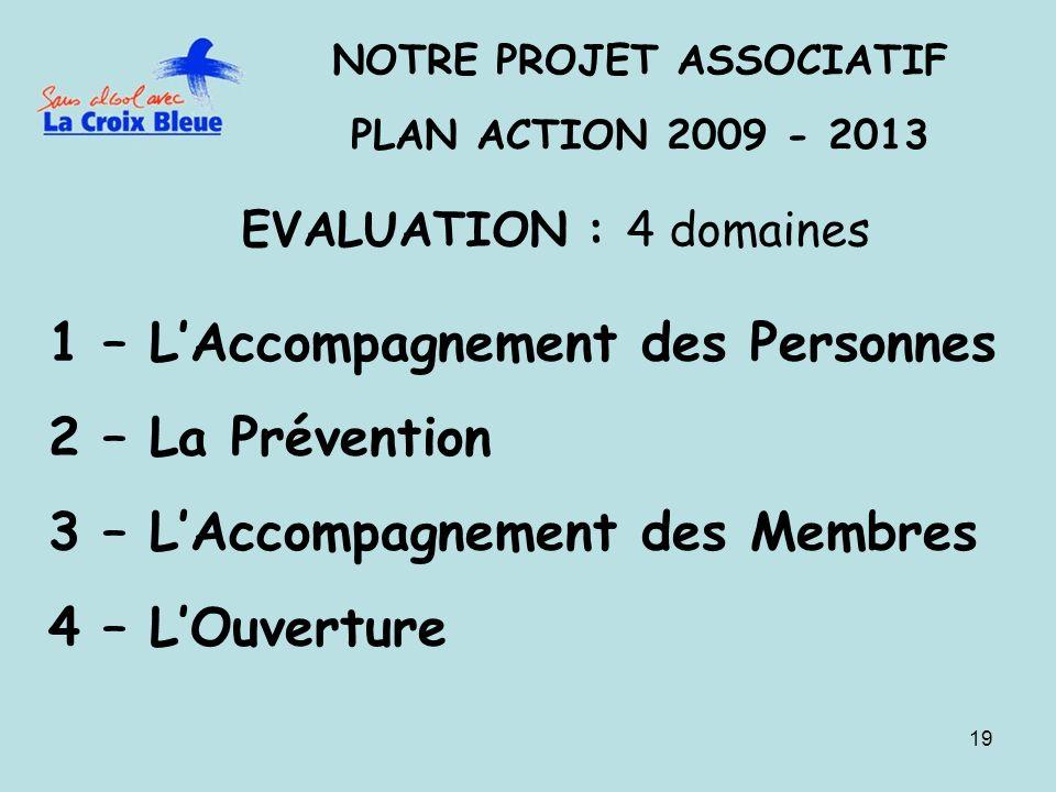19 NOTRE PROJET ASSOCIATIF PLAN ACTION 2009 - 2013 EVALUATION : 4 domaines 1 – LAccompagnement des Personnes 2 – La Prévention 3 – LAccompagnement des