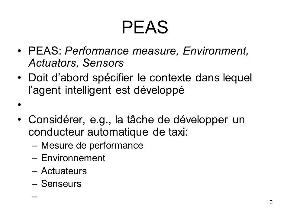 PEAS PEAS: Performance measure, Environment, Actuators, Sensors Doit dabord spécifier le contexte dans lequel lagent intelligent est développé Considérer, e.g., la tâche de développer un conducteur automatique de taxi: –Mesure de performance –Environnement –Actuateurs –Senseurs 10
