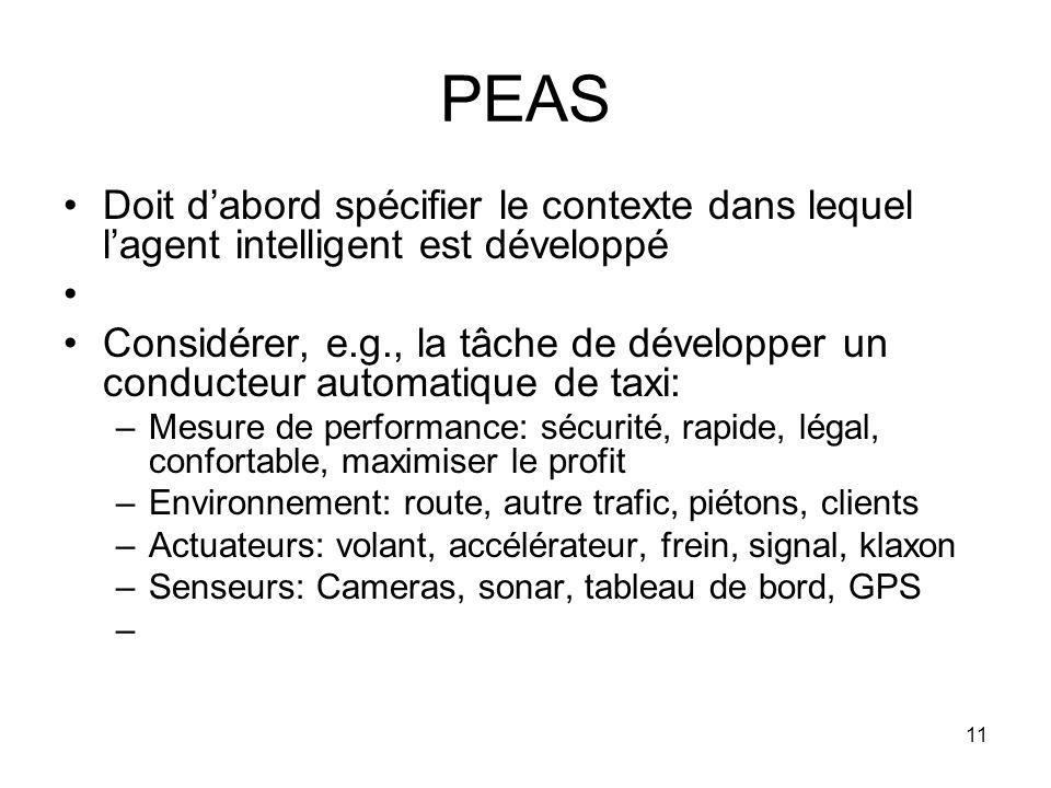 PEAS Doit dabord spécifier le contexte dans lequel lagent intelligent est développé Considérer, e.g., la tâche de développer un conducteur automatique de taxi: –Mesure de performance: sécurité, rapide, légal, confortable, maximiser le profit –Environnement: route, autre trafic, piétons, clients –Actuateurs: volant, accélérateur, frein, signal, klaxon –Senseurs: Cameras, sonar, tableau de bord, GPS 11