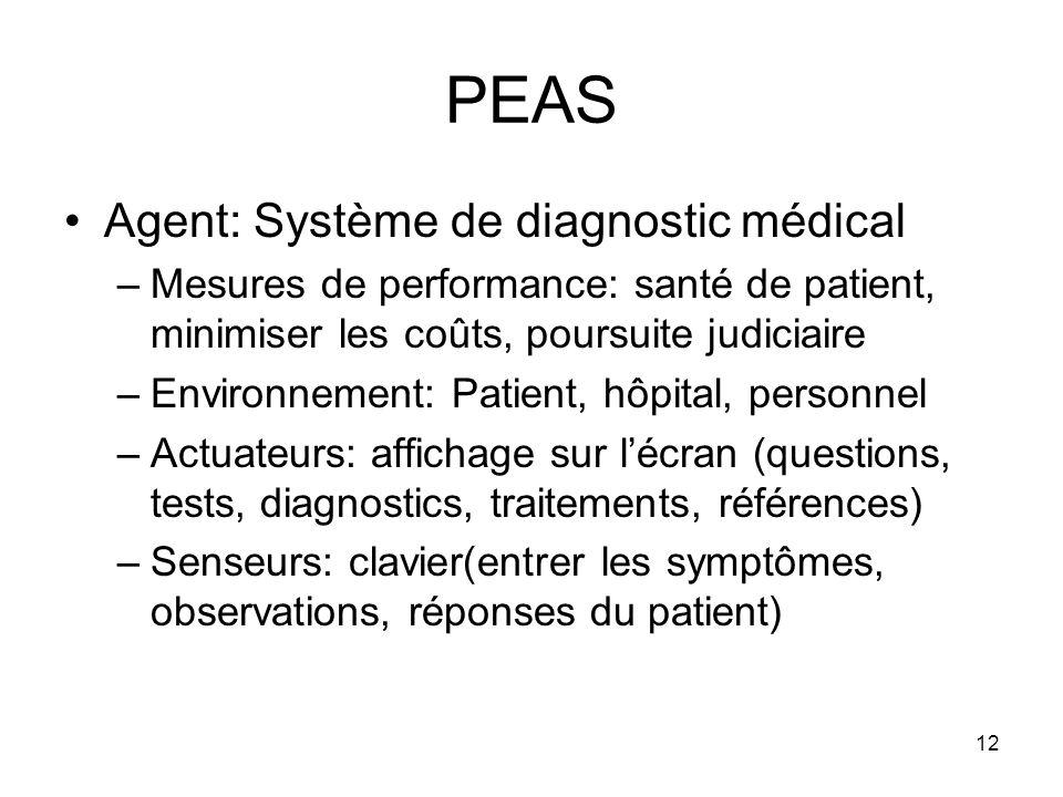 PEAS Agent: Système de diagnostic médical –Mesures de performance: santé de patient, minimiser les coûts, poursuite judiciaire –Environnement: Patient