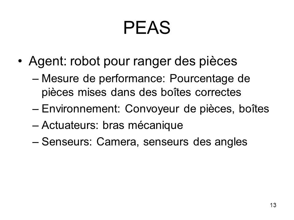 PEAS Agent: robot pour ranger des pièces –Mesure de performance: Pourcentage de pièces mises dans des boîtes correctes –Environnement: Convoyeur de pièces, boîtes –Actuateurs: bras mécanique –Senseurs: Camera, senseurs des angles 13