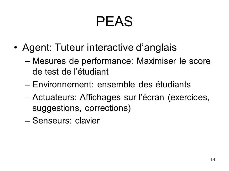 PEAS Agent: Tuteur interactive danglais –Mesures de performance: Maximiser le score de test de létudiant –Environnement: ensemble des étudiants –Actuateurs: Affichages sur lécran (exercices, suggestions, corrections) –Senseurs: clavier 14
