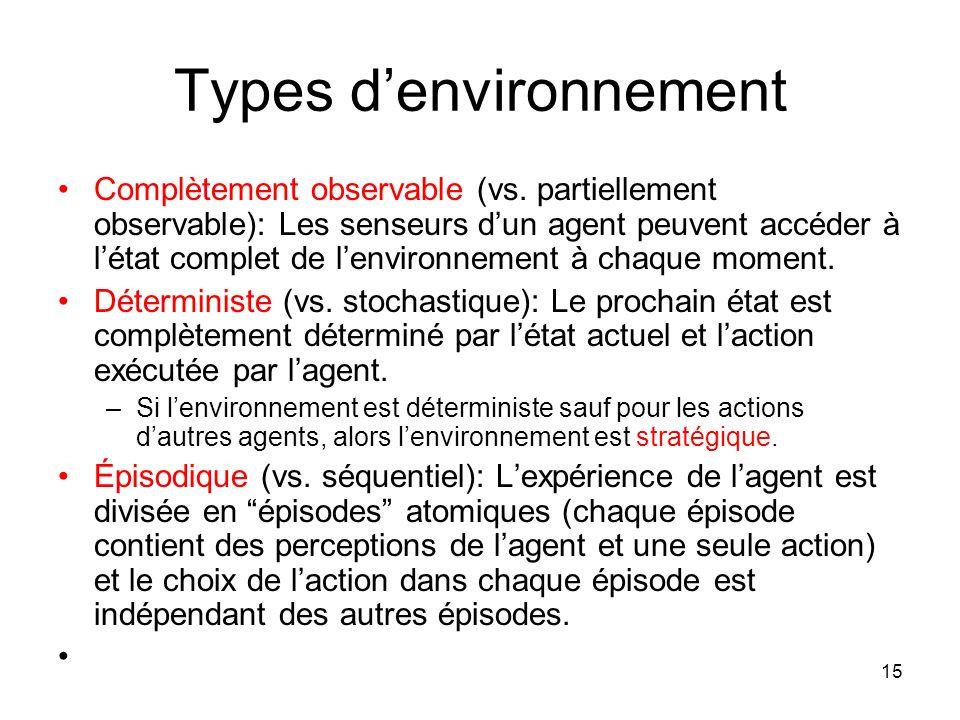 Types denvironnement Complètement observable (vs. partiellement observable): Les senseurs dun agent peuvent accéder à létat complet de lenvironnement