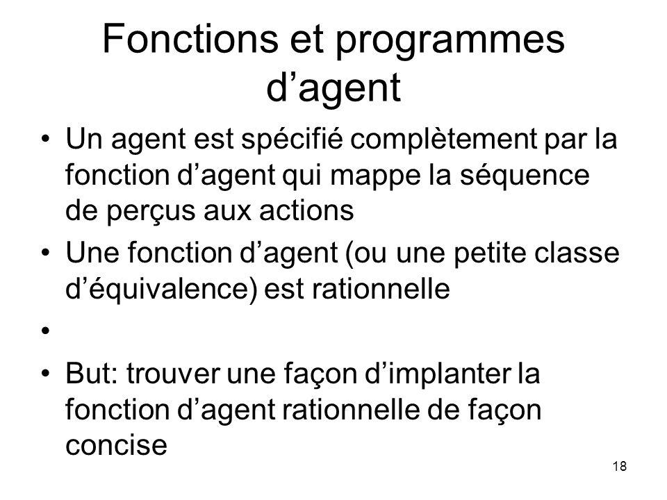 Fonctions et programmes dagent Un agent est spécifié complètement par la fonction dagent qui mappe la séquence de perçus aux actions Une fonction dage