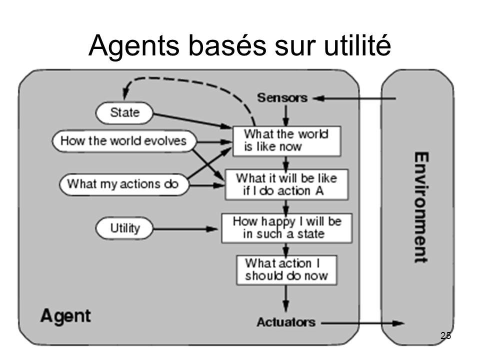 Agents basés sur utilité 25