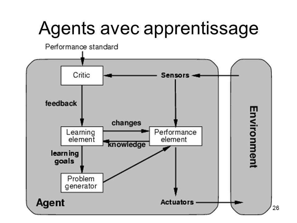 Agents avec apprentissage 26