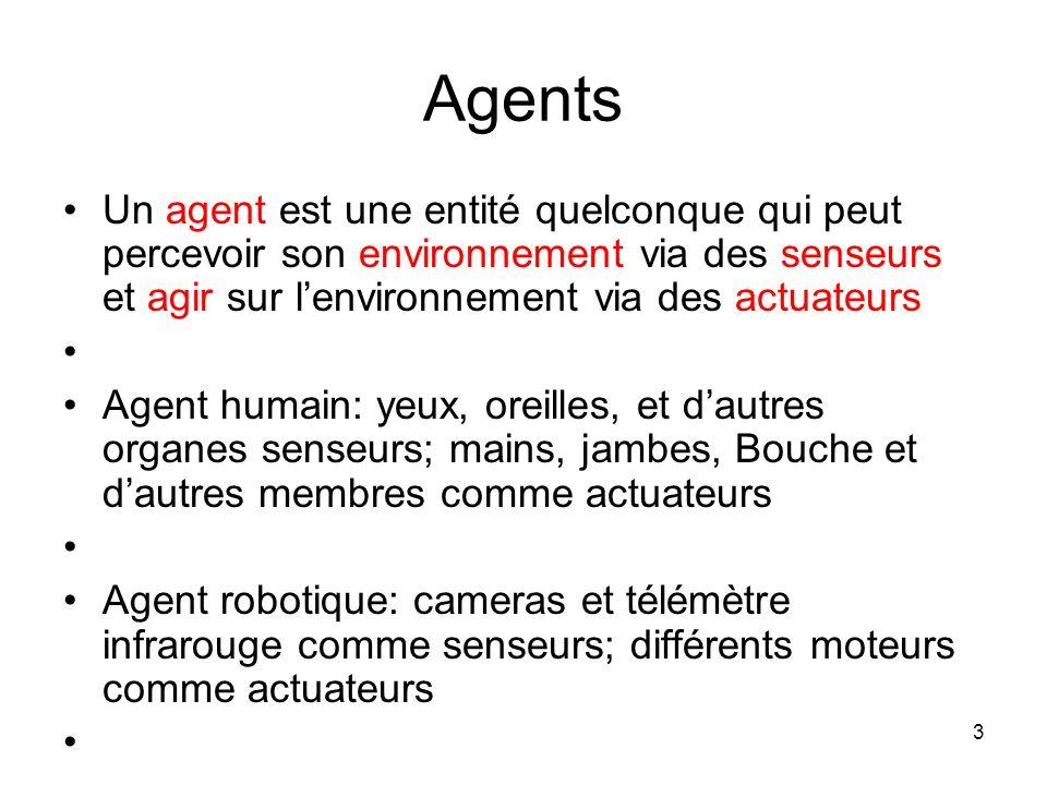 Agents Un agent est une entité quelconque qui peut percevoir son environnement via des senseurs et agir sur lenvironnement via des actuateurs Agent hu