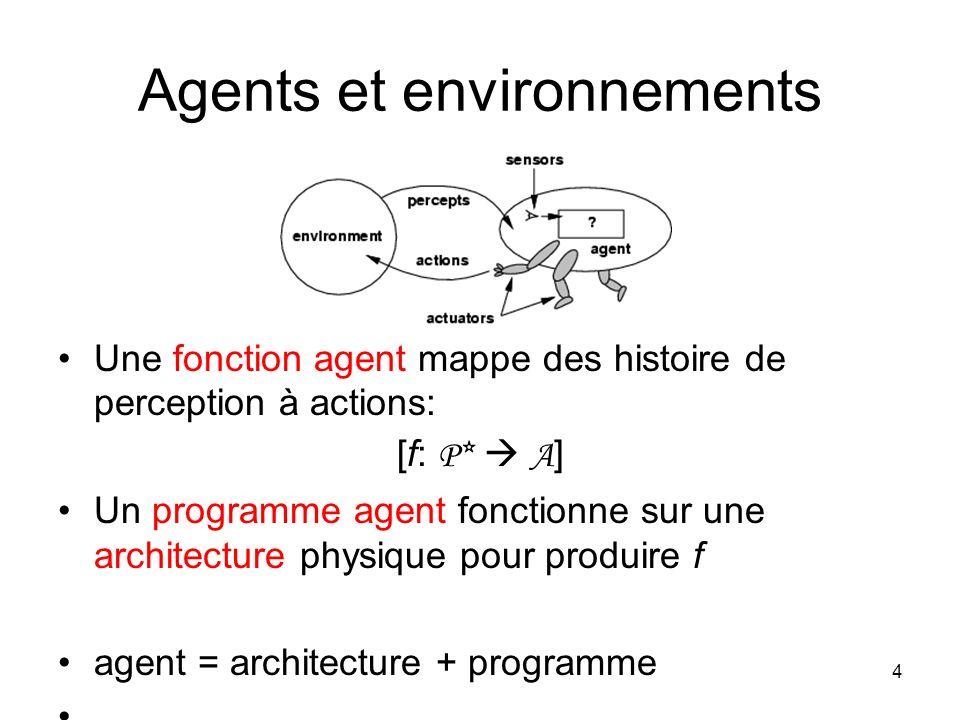 Agents et environnements Une fonction agent mappe des histoire de perception à actions: [f: P* A ] Un programme agent fonctionne sur une architecture