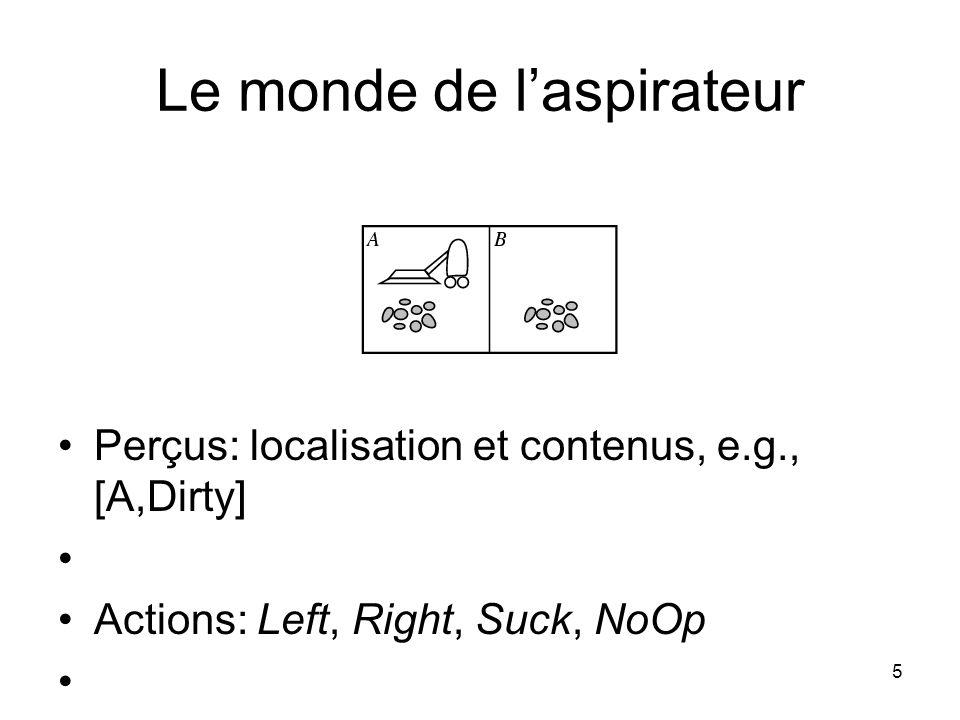 Le monde de laspirateur Perçus: localisation et contenus, e.g., [A,Dirty] Actions: Left, Right, Suck, NoOp 5