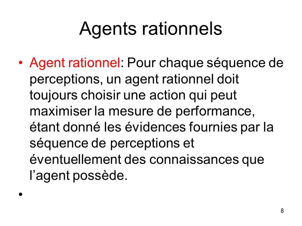 Agents rationnels Agent rationnel: Pour chaque séquence de perceptions, un agent rationnel doit toujours choisir une action qui peut maximiser la mesure de performance, étant donné les évidences fournies par la séquence de perceptions et éventuellement des connaissances que lagent possède.
