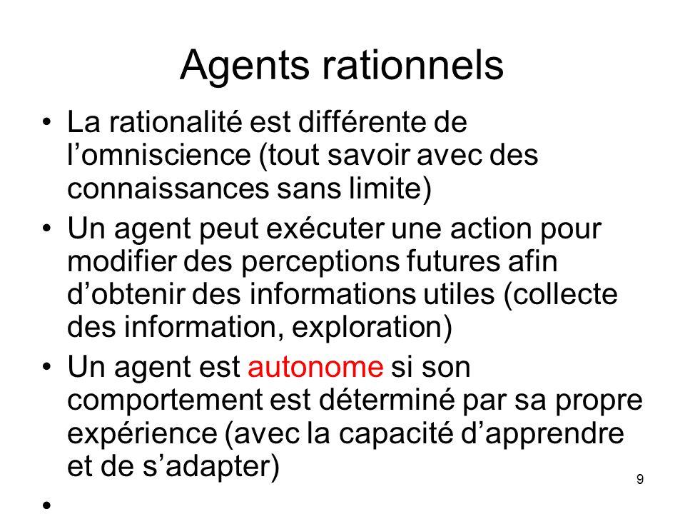 Agents rationnels La rationalité est différente de lomniscience (tout savoir avec des connaissances sans limite) Un agent peut exécuter une action pou