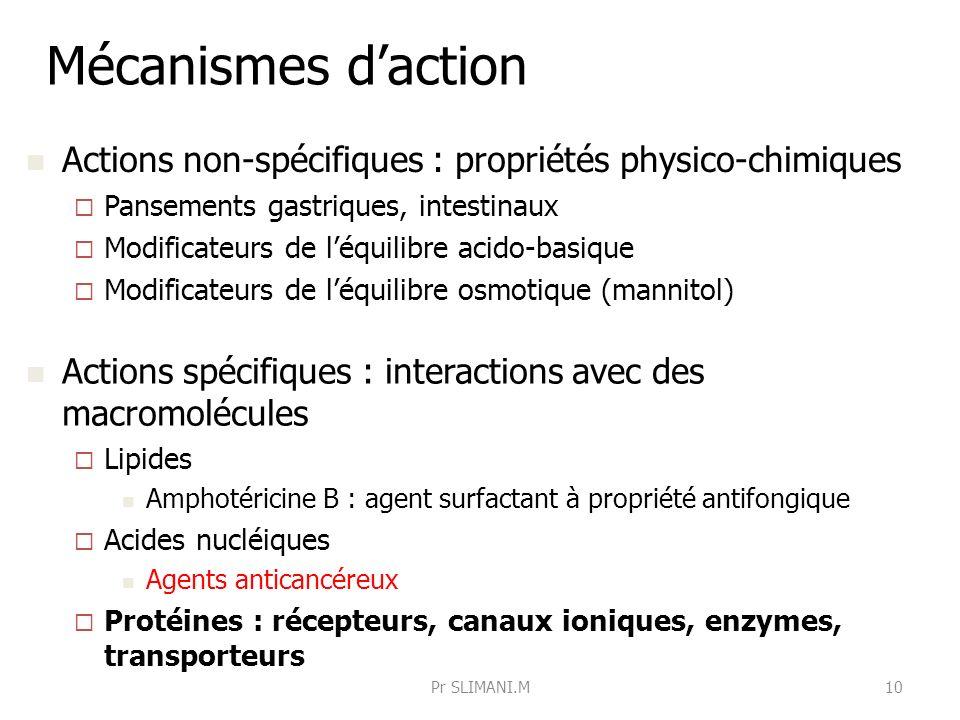 Mécanismes daction Actions non-spécifiques : propriétés physico-chimiques Pansements gastriques, intestinaux Modificateurs de léquilibre acido-basique