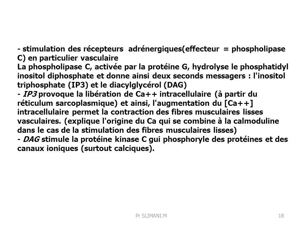 - stimulation des récepteurs adrénergiques(effecteur = phospholipase C) en particulier vasculaire La phospholipase C, activée par la protéine G, hydro