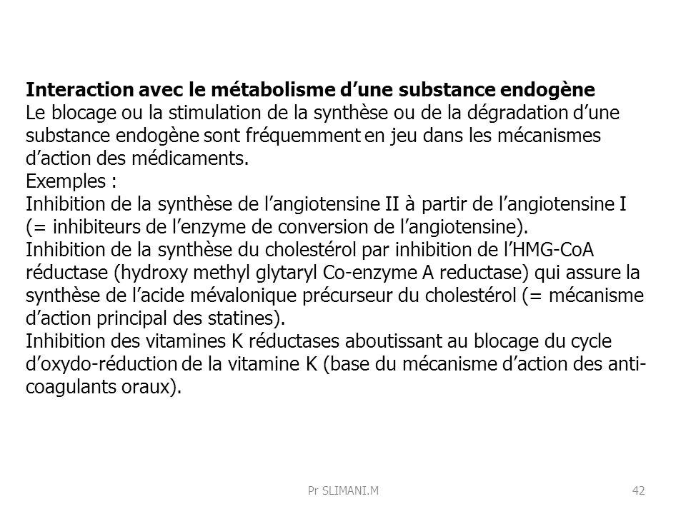 Interaction avec le métabolisme dune substance endogène Le blocage ou la stimulation de la synthèse ou de la dégradation dune substance endogène sont