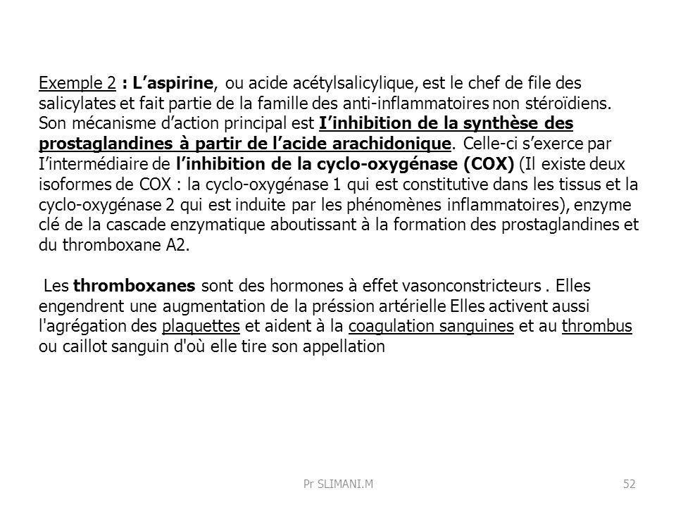 Exemple 2 : Laspirine, ou acide acétylsalicylique, est le chef de file des salicylates et fait partie de la famille des anti-inflammatoires non stéroï